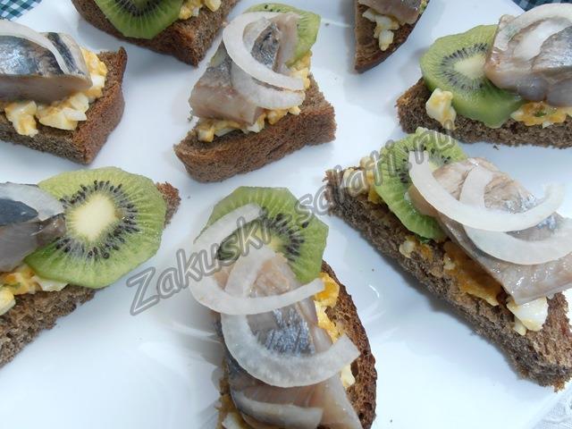 рецепт бутербродов с киви